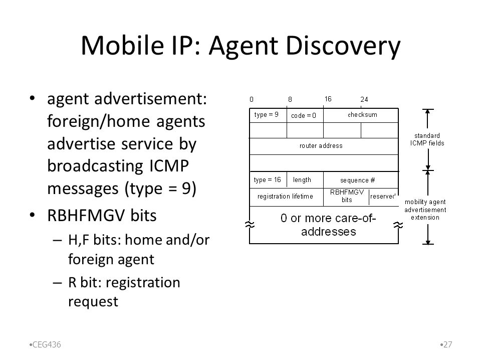 Mobile IP: Agent Discovery agent advertisement: foreign/home agents advertise service by broadcasting ICMP messages (type = 9) RBHFMGV bits – H,F bits: home and/or foreign agent – R bit: registration request CEG436 27