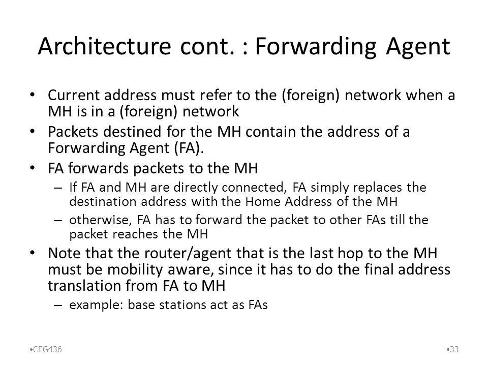 Architecture cont.