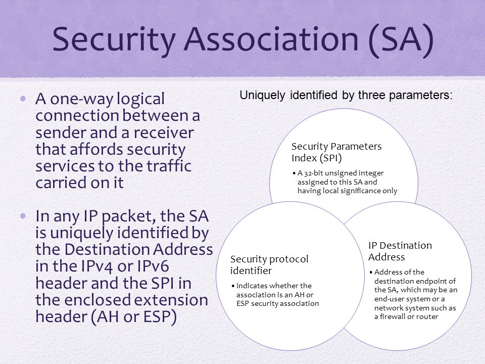 Security Association (SA) A one-way logical connection between a sender and a receiver that affords security services to the traffic carried on it In