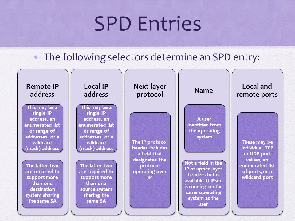 SPD Entries The following selectors determine an SPD entry: Remote IP address This may be a single IP address, an enumerated list or range of addresses, or a wildcard (mask) address The latter two are required to support more than one destination system sharing the same SA Local IP address This may be a single IP address, an enumerated list or range of addresses, or a wildcard (mask) address The latter two are required to support more than one source system sharing the same SA Next layer protocol The IP protocol header includes a field that designates the protocol operating over IP Name A user identifier from the operating system Not a field in the IP or upper-layer headers but is available if IPsec is running on the same operating system as the user Local and remote ports These may be individual TCP or UDP port values, an enumerated list of ports, or a wildcard port