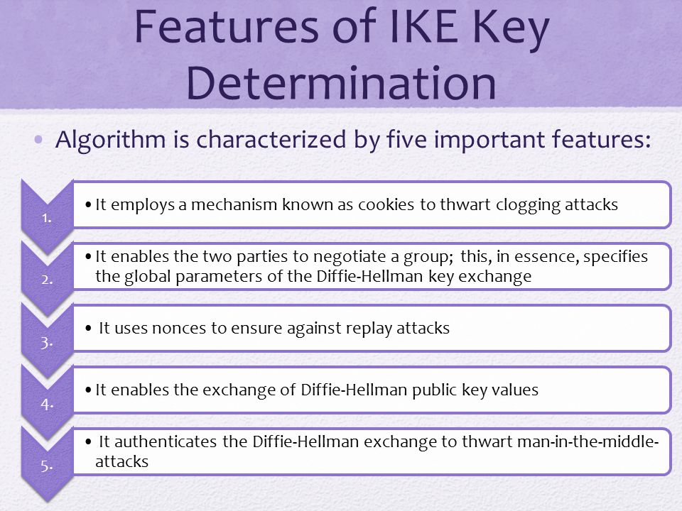Features of IKE Key Determination Algorithm is characterized by five important features: 1. It employs a mechanism known as cookies to thwart clogging