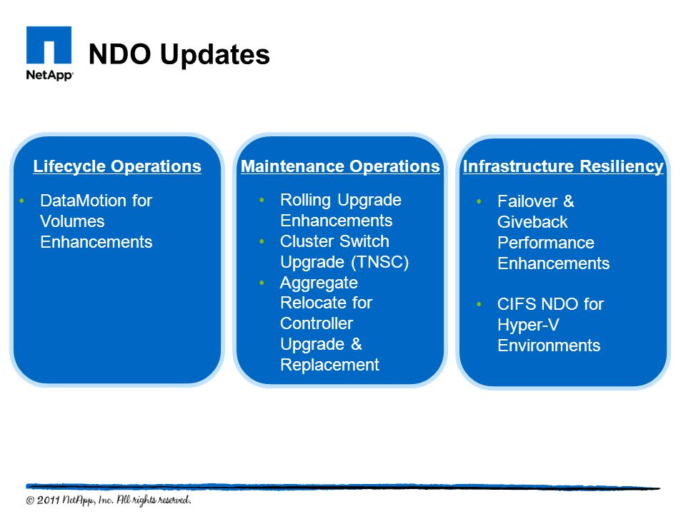 NDO Updates Lifecycle Operations DataMotion for Volumes Enhancements Maintenance Operations Rolling Upgrade Enhancements Cluster Switch Upgrade (TNSC)