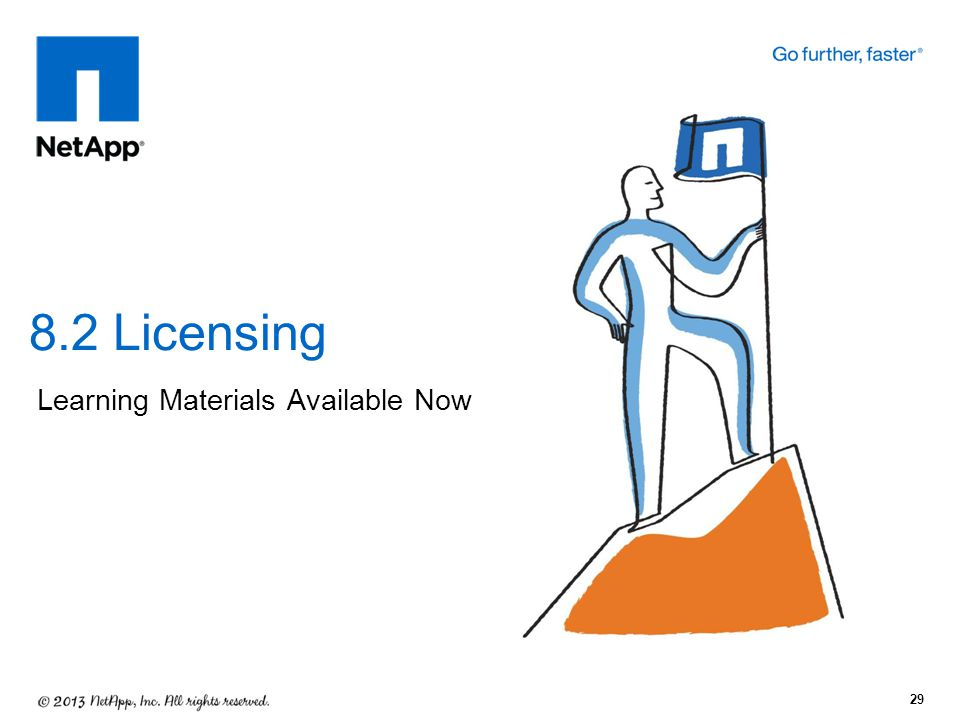 Learning Materials Available Now 8.2 Licensing 29