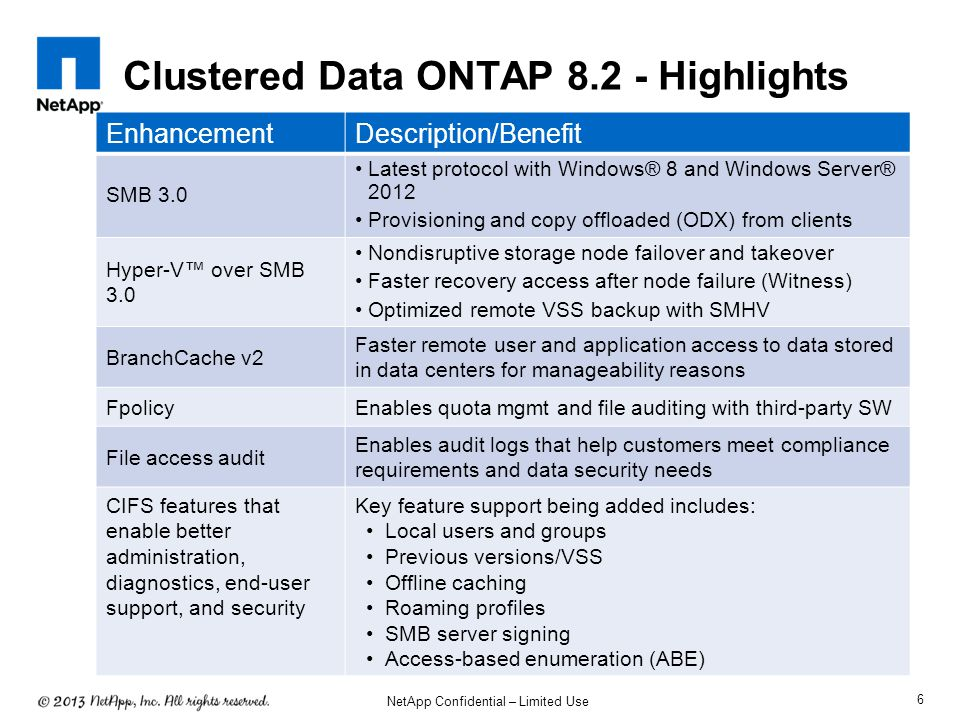 Clustered Data ONTAP 8.2 - Highlights 7 EnhancementDescription/Benefit Mixed RAID Flash Pool™ SSD RAID 4 groups with HDD RAID-DP® groups NetApp Storage Encryption Supported by PVR: 1 or more HA pair within a cluster can be configured with encrypting disks for data-at- rest security IPv6 Support for CIFS, NFS, and iSCSI access and SNMP queries and traps On-cluster FlexCache® for NFS and CIFS Scale-out caching of NFS (v3, 4, 4.1) and CIFS (SMB 1, 2.x) files for increased read bandwidth NetApp® Infinite Volume enhancements Fixed content and enterprise content repositories Infinite Volume Vservers on a shared cluster with standard FlexVol® Vservers NFSv3 and 4.1/pNFS and SMB 1.0 file support Flash Pool integration Unified ACLs NetApp Confidential – Limited Use