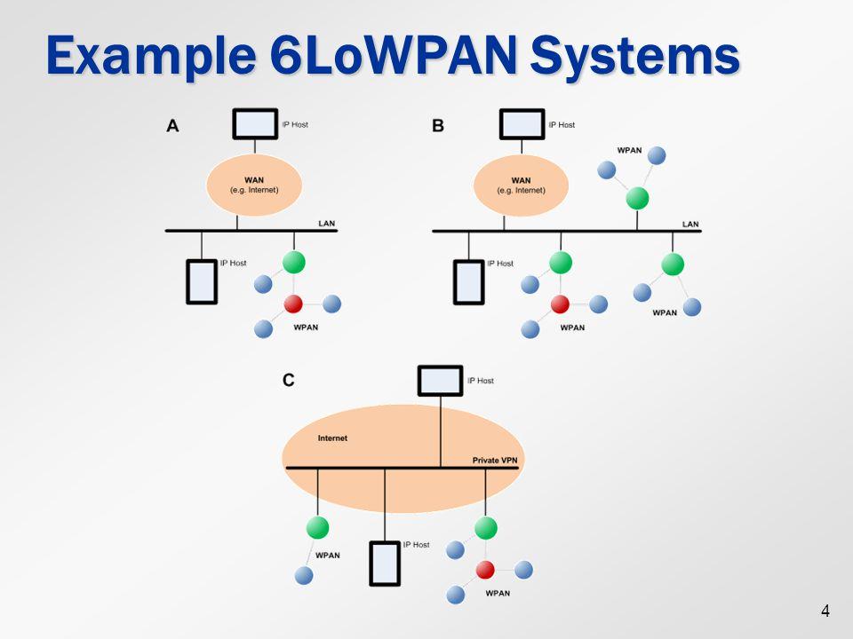 JenNet IP Jennic's implementation of 6LoWPAN Jennic's implementation of 6LoWPAN Supports tree topology Supports tree topology Routing is performed over a tree Routing is performed over a tree 35