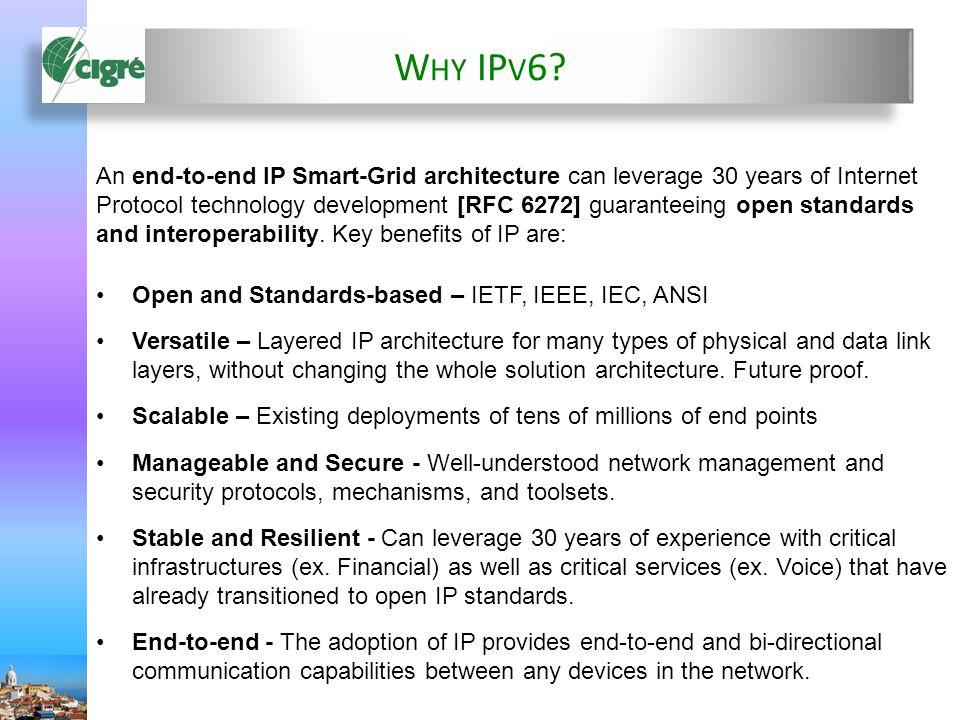W HY IP V 6.