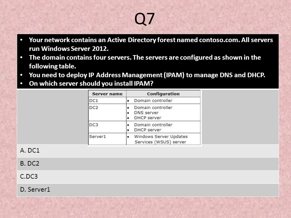 Q7 Your network contains an Active Directory forest named contoso.com. All servers run Windows Server 2012. The domain contains four servers. The serv