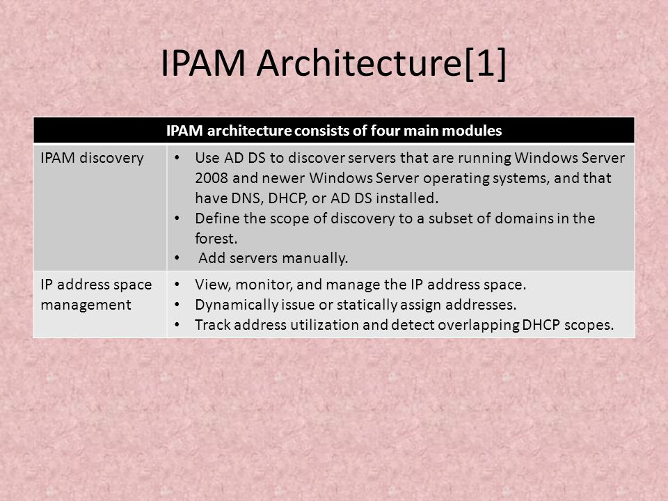 IPAM Architecture[1] IPAM architecture consists of four main modules IPAM discovery Use AD DS to discover servers that are running Windows Server 2008