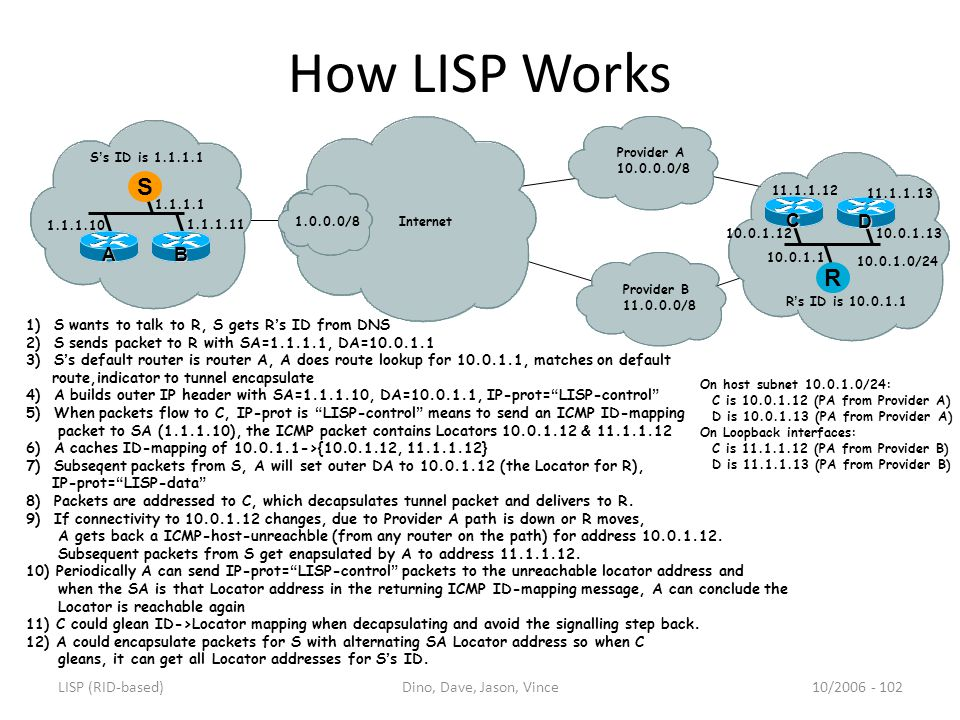 LISP (RID-based)Dino, Dave, Jason, Vince10/2006 - 102 How LISP Works Internet Provider A 10.0.0.0/8 Provider B 11.0.0.0/8 S ' s ID is 1.1.1.1 R ' s ID is 10.0.1.1 C D R S AB 1.1.1.10 1.1.1.11 On host subnet 10.0.1.0/24: C is 10.0.1.12 (PA from Provider A) D is 10.0.1.13 (PA from Provider A) On Loopback interfaces: C is 11.1.1.12 (PA from Provider B) D is 11.1.1.13 (PA from Provider B) 1) S wants to talk to R, S gets R ' s ID from DNS 2) S sends packet to R with SA=1.1.1.1, DA=10.0.1.1 3) S ' s default router is router A, A does route lookup for 10.0.1.1, matches on default route,indicator to tunnel encapsulate 4) A builds outer IP header with SA=1.1.1.10, DA=10.0.1.1, IP-prot= LISP-control 5) When packets flow to C, IP-prot is LISP-control means to send an ICMP ID-mapping packet to SA (1.1.1.10), the ICMP packet contains Locators 10.0.1.12 & 11.1.1.12 6) A caches ID-mapping of 10.0.1.1->{10.0.1.12, 11.1.1.12} 7) Subseqent packets from S, A will set outer DA to 10.0.1.12 (the Locator for R), IP-prot= LISP-data 8) Packets are addressed to C, which decapsulates tunnel packet and delivers to R.