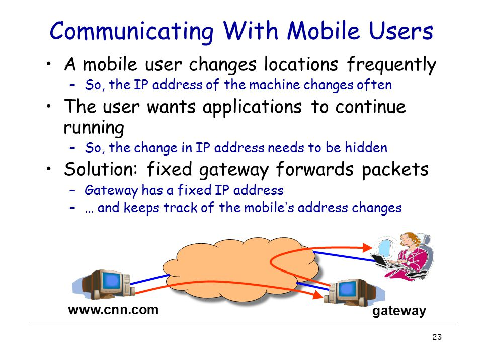 23 Communicating With Mobile Users A mobile user changes locations frequently –So, the IP address of the machine changes often The user wants applicat