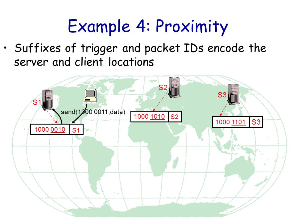 56 Example 4: Proximity Suffixes of trigger and packet IDs encode the server and client locations 1000 0010 S1 1000 1010 S2 1000 1101 S3 S1 S2 S3 send