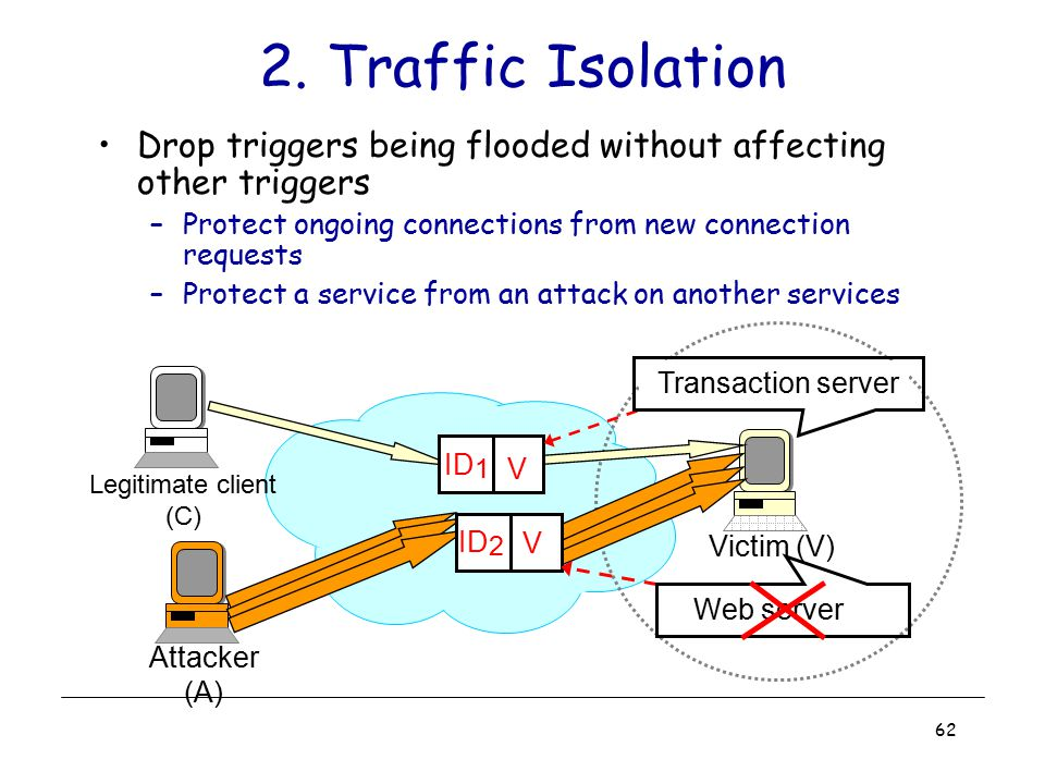62 2. Traffic Isolation Drop triggers being flooded without affecting other triggers –Protect ongoing connections from new connection requests –Protec