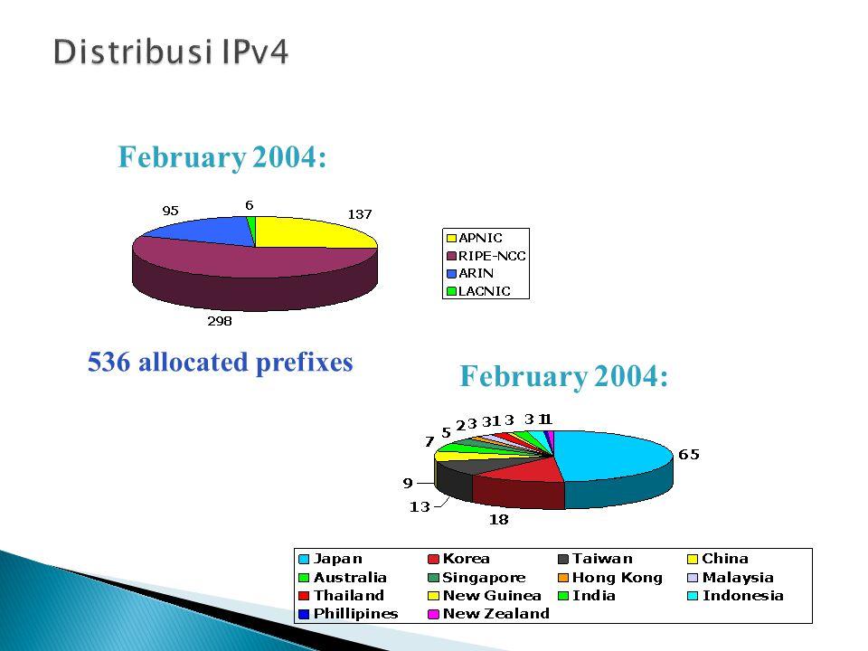 February 2004: 536 allocated prefixes February 2004: