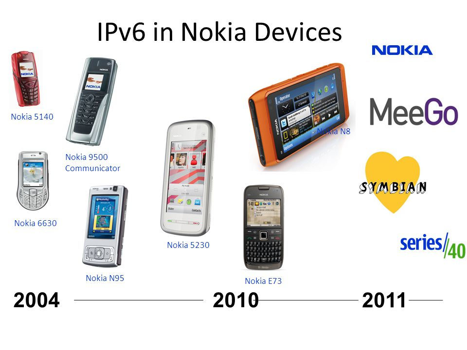 Nokia 5140 Nokia 6630 Nokia 9500 Communicator Nokia 5230 Nokia N95 Nokia N8 Nokia E73 20042010 2011 IPv6 in Nokia Devices