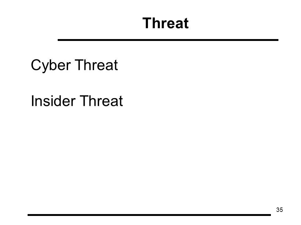35 Threat Cyber Threat Insider Threat