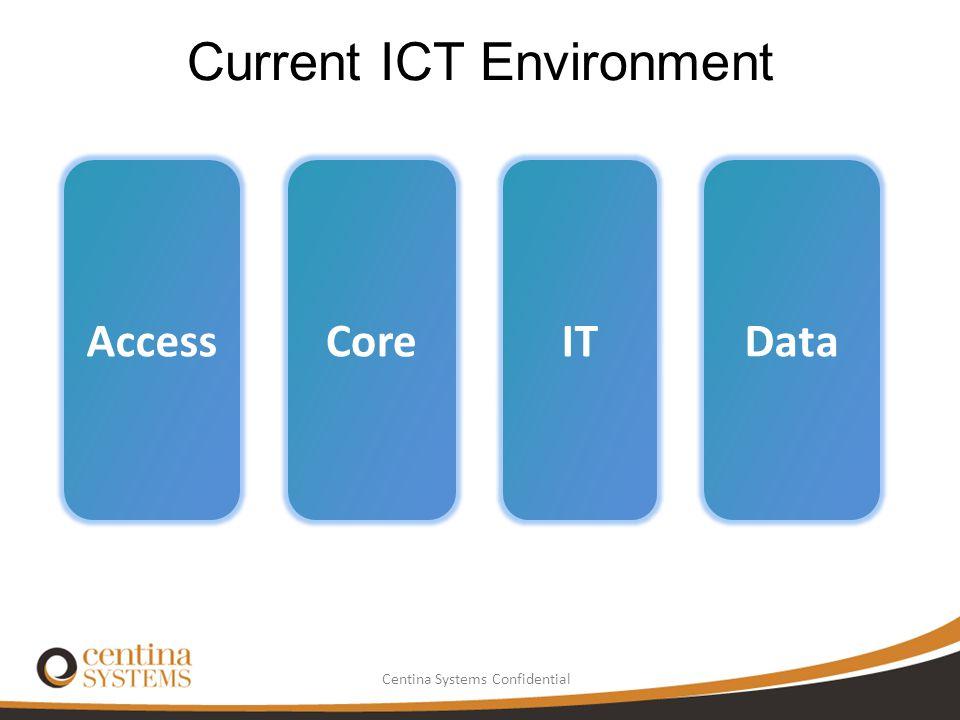 Centina Systems Confidential Current ICT Environment AccessCoreITData