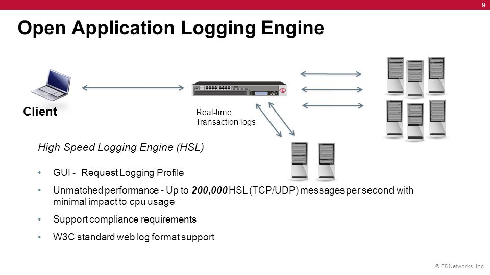 © F5 Networks, Inc. 9 Real-time Transaction logs Client Open Application Logging Engine High Speed Logging Engine (HSL) GUI - Request Logging Profile