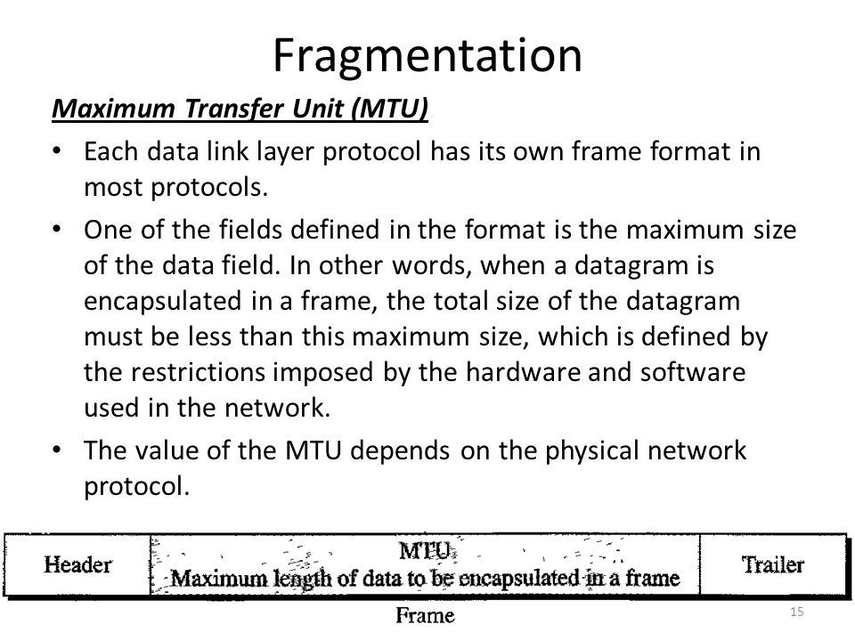 Fragmentation Maximum Transfer Unit (MTU) Each data link layer protocol has its own frame format in most protocols. One of the fields defined in the f
