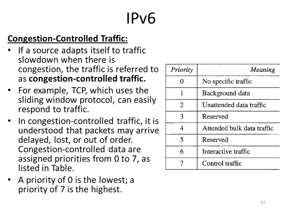 IPv6 Congestion-Controlled Traffic: If a source adapts itself to traffic slowdown when there is congestion, the traffic is referred to as congestion-c