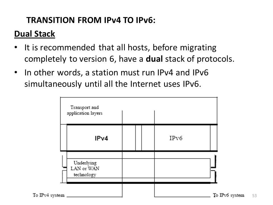 TRANSITION FROM IPv4 TO IPv6: Dual Stack It is recommended that all hosts, before migrating completely to version 6, have a dual stack of protocols. I