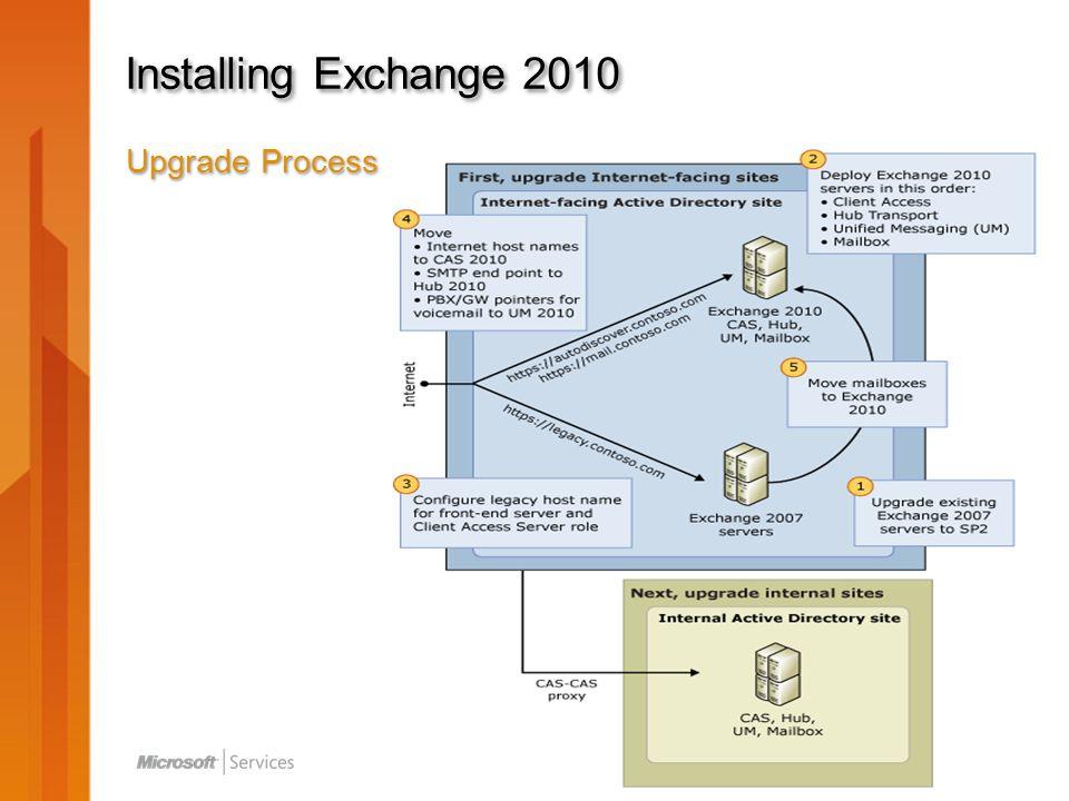 Installing Exchange 2010 Upgrade Process