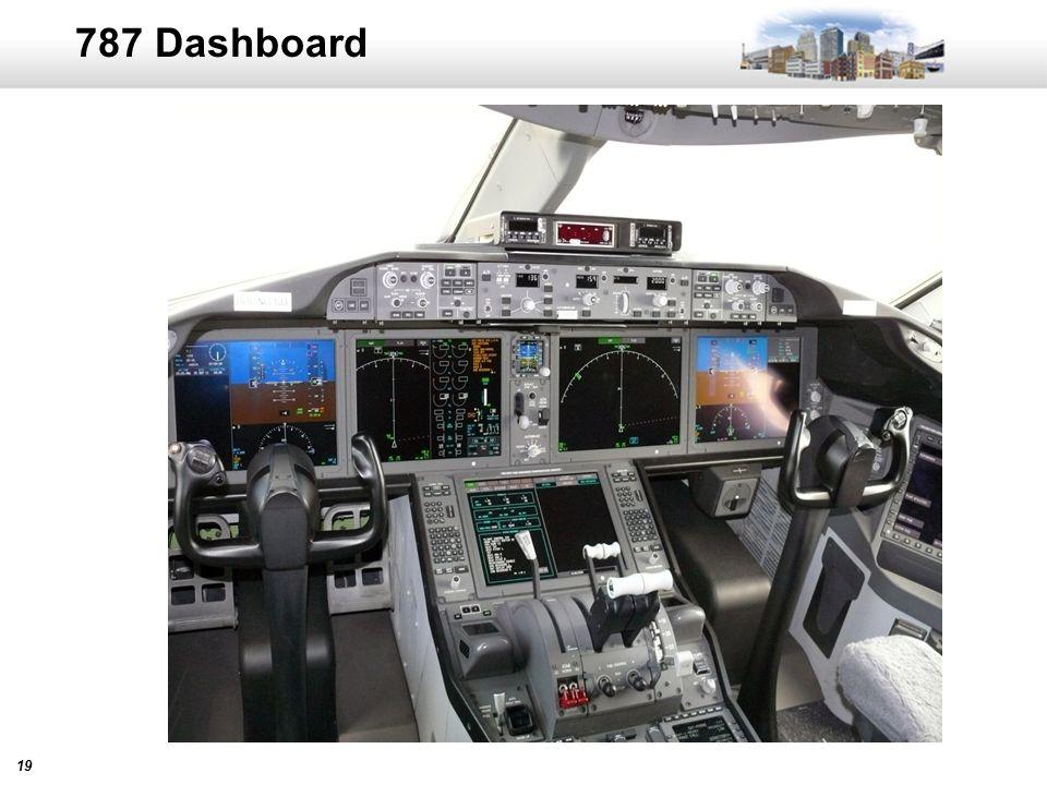 19 787 Dashboard