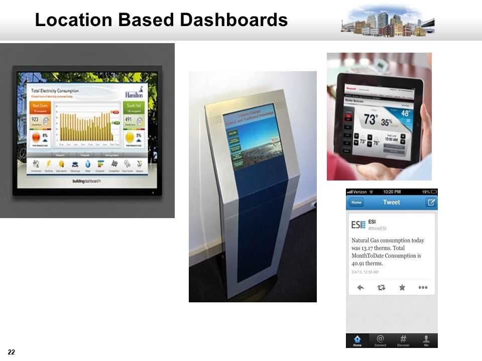 22 Location Based Dashboards