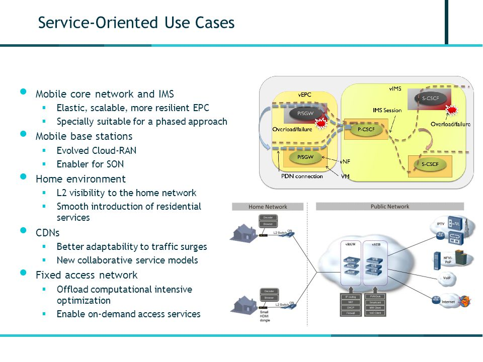 Service-Oriented Use Cases Mobile core network and IMS  Elastic, scalable, more resilient EPC  Specially suitable for a phased approach Mobile base stations  Evolved Cloud-RAN  Enabler for SON Home environment  L2 visibility to the home network  Smooth introduction of residential services CDNs  Better adaptability to traffic surges  New collaborative service models Fixed access network  Offload computational intensive optimization  Enable on-demand access services