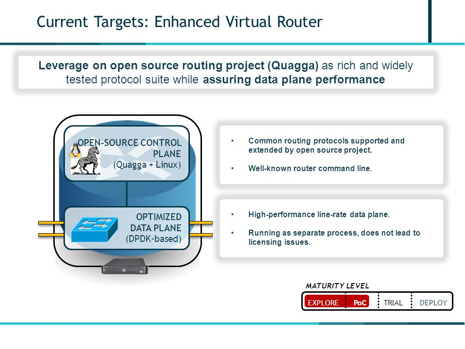 Common routing protocols supported and extended by open source project.
