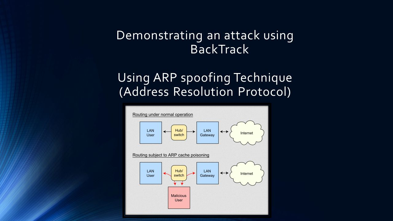 Demonstrating an attack using BackTrack Using ARP spoofing Technique (Address Resolution Protocol)