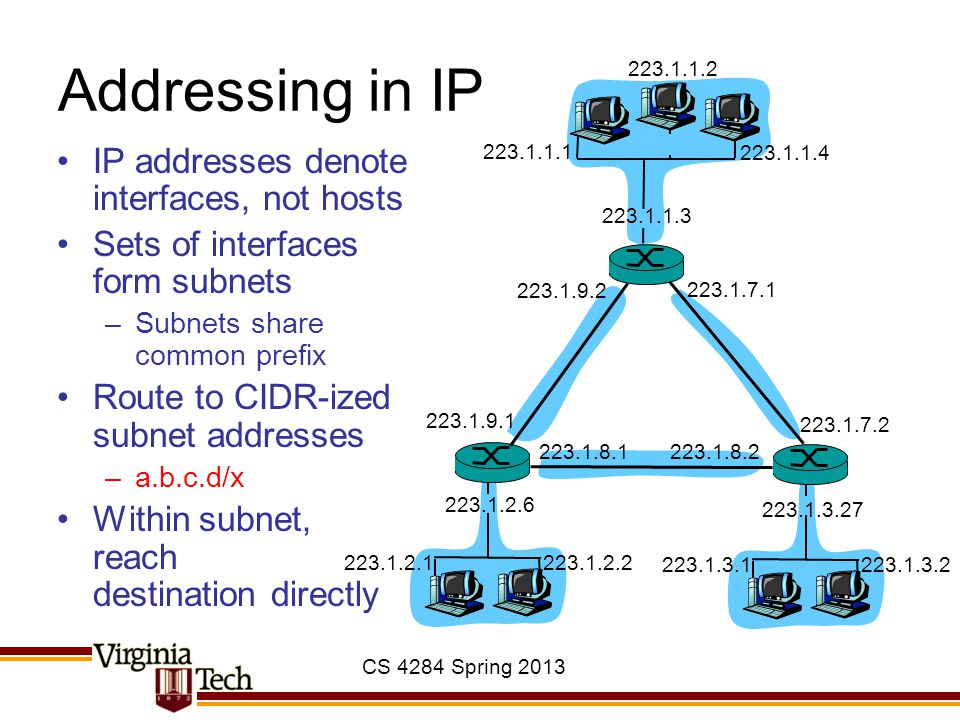 CS 4284 Spring 2013 Addressing in IP IP addresses denote interfaces, not hosts Sets of interfaces form subnets –Subnets share common prefix Route to C