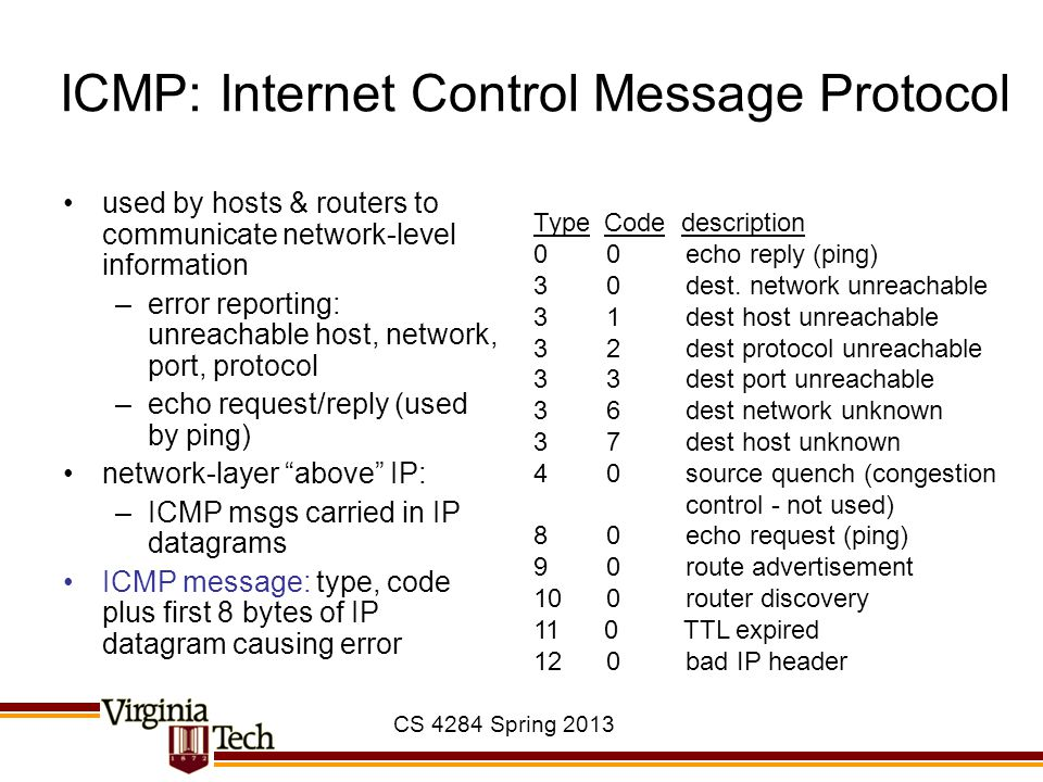 CS 4284 Spring 2013 ICMP: Internet Control Message Protocol used by hosts & routers to communicate network-level information –error reporting: unreachable host, network, port, protocol –echo request/reply (used by ping) network-layer above IP: –ICMP msgs carried in IP datagrams ICMP message: type, code plus first 8 bytes of IP datagram causing error Type Code description 0 0 echo reply (ping) 3 0 dest.
