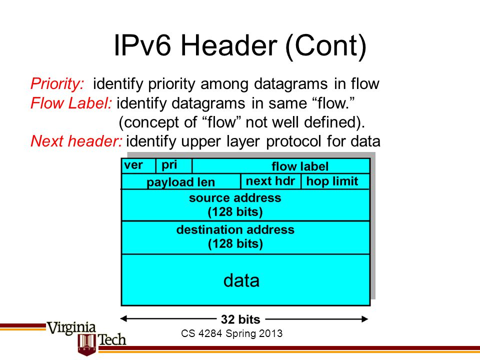 "CS 4284 Spring 2013 IPv6 Header (Cont) Priority: identify priority among datagrams in flow Flow Label: identify datagrams in same ""flow."" (concept of"