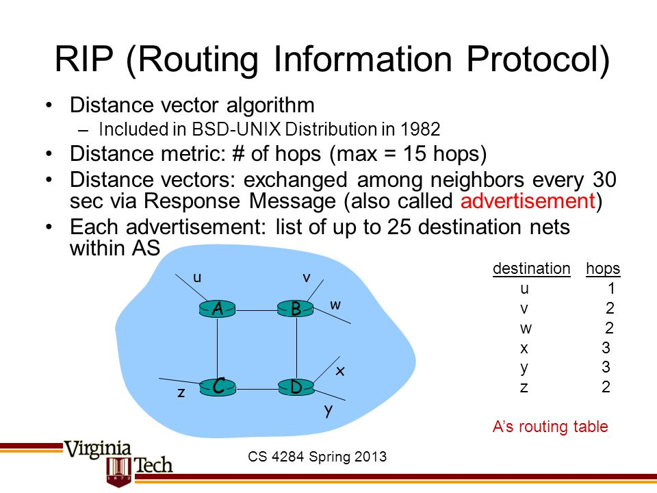 CS 4284 Spring 2013 RIP (Routing Information Protocol) Distance vector algorithm –Included in BSD-UNIX Distribution in 1982 Distance metric: # of hops