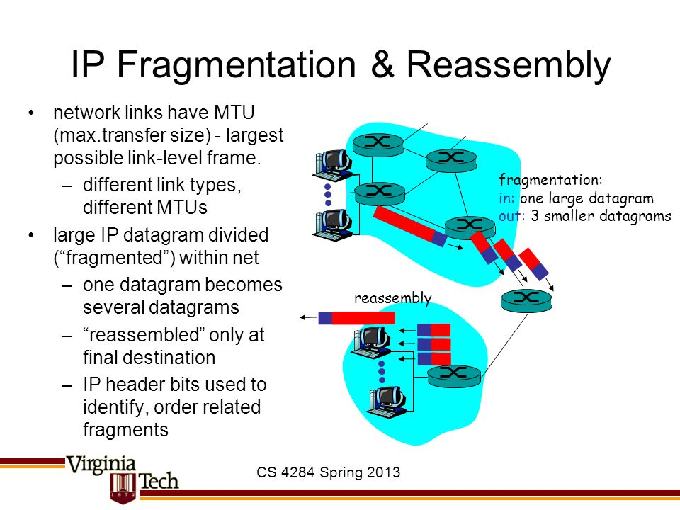 CS 4284 Spring 2013 IP Fragmentation & Reassembly network links have MTU (max.transfer size) - largest possible link-level frame.