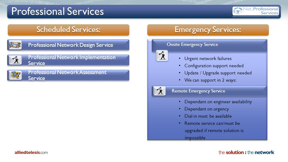 Professional Network Design Service Professional Network Implementation Service Professional Network Assessment Service Professional Services Scheduled Services: Emergency Services: Urgent network failures Configuration support needed Update / Upgrade support needed We can support in 2 ways: Dependant on engineer availability Dependant on urgency Dial in must be available Remote service can/must be upgraded if remote solution is impossible Urgent network failures Configuration support needed Update / Upgrade support needed We can support in 2 ways: Dependant on engineer availability Dependant on urgency Dial in must be available Remote service can/must be upgraded if remote solution is impossible Onsite Emergency Service Remote Emergency Service