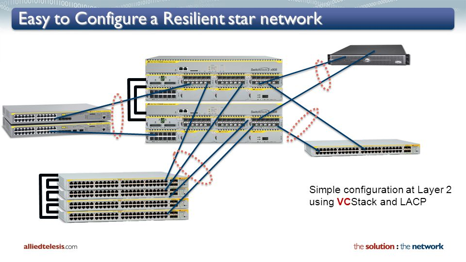 Easy to Configure a Resilient star network Simple configuration at Layer 2 using VCStack and LACP