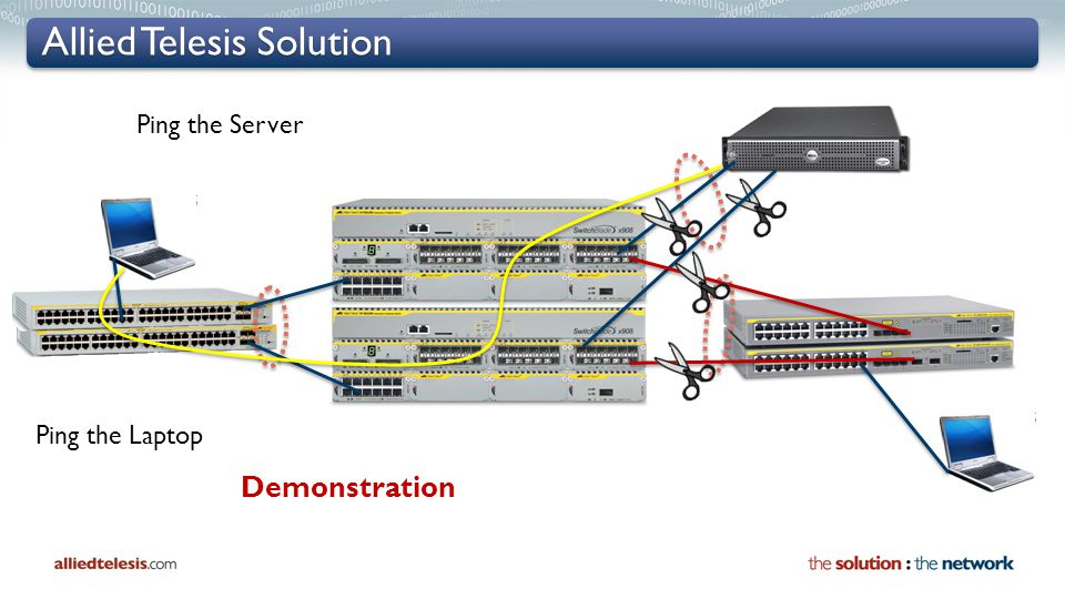 Allied Telesis Solution Ping the Server Demonstration Ping the Laptop