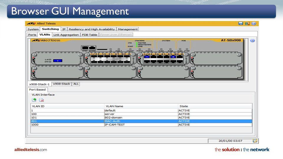 Browser GUI Management