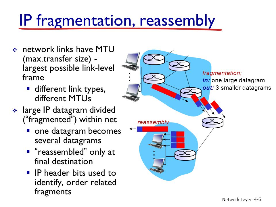 Network Layer 4-6 IP fragmentation, reassembly  network links have MTU (max.transfer size) - largest possible link-level frame  different link types, different MTUs  large IP datagram divided ( fragmented ) within net  one datagram becomes several datagrams  reassembled only at final destination  IP header bits used to identify, order related fragments fragmentation: in: one large datagram out: 3 smaller datagrams reassembly … …