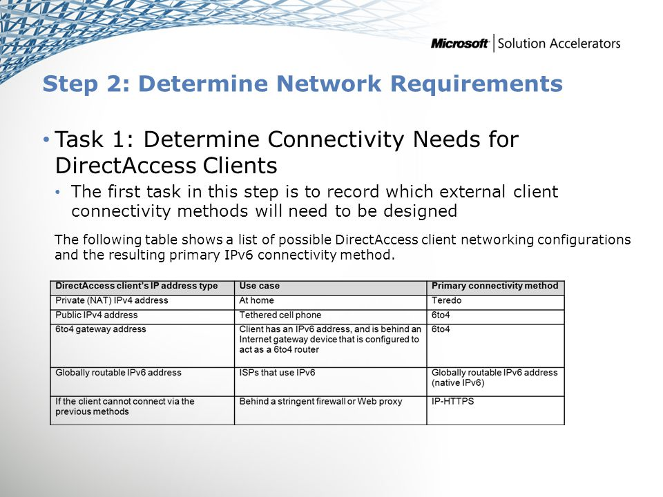 Step 2: Determine Network Requirements (Continued) Task 2: Determine Connectivity Needs for Internal Resources This task focuses on determining how the DirectAccess server and remote clients will be provided access to internal resources If an internal resource has IPv6 connectivity with the DirectAccess server, no further connectivity method is needed.