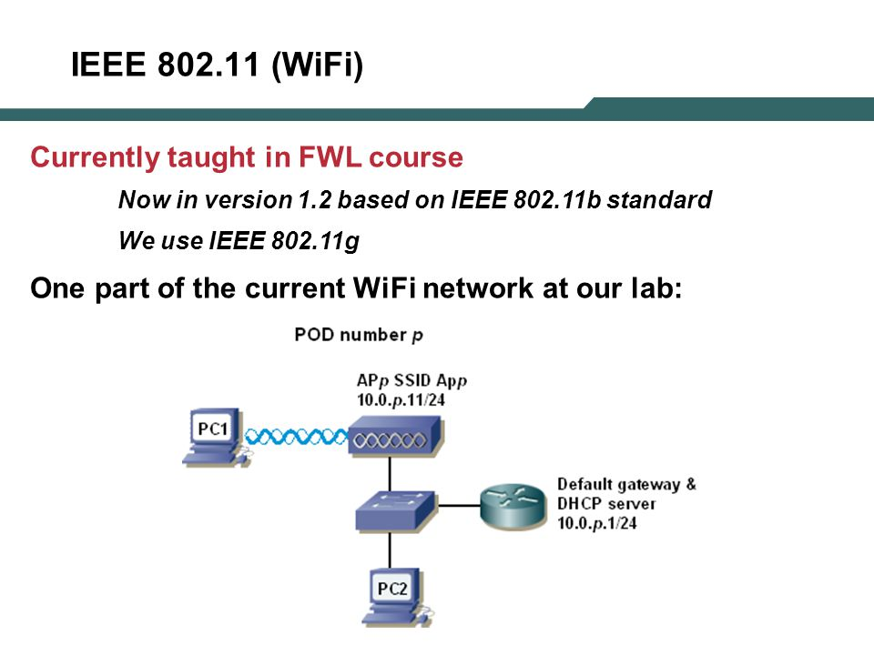 IEEE 802.11 (WiFi) Currently taught in FWL course Now in version 1.2 based on IEEE 802.11b standard We use IEEE 802.11g One part of the current WiFi network at our lab: