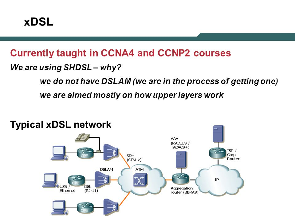 xDSL Currently taught in CCNA4 and CCNP2 courses We are using SHDSL – why.