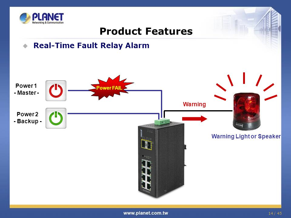 14 / 45 Product Features  Real-Time Fault Relay Alarm Power 1 - Master - Power 2 - Backup - Warning Warning Light or Speaker Power FAIL