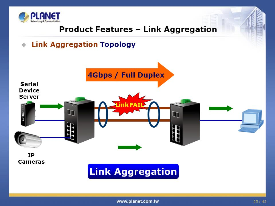 25 / 45 Product Features – Link Aggregation  Link Aggregation Topology Serial Device Server 4Gbps / Full Duplex Link FAIL Link Aggregation IP Cameras