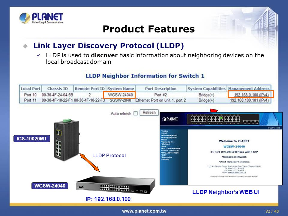 32 / 4532 / 47 Product Features  Link Layer Discovery Protocol (LLDP) LLDP is used to discover basic information about neighboring devices on the loc