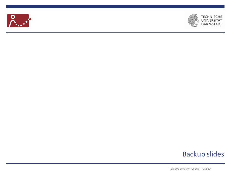 Backup slides Telecooperation Group | CASED