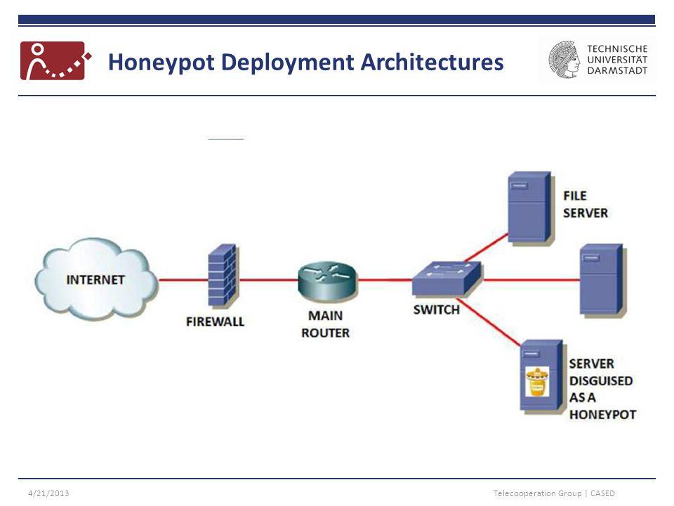 SURFcert IDS @ Demokritos 4/21/2013Telecooperation Group | CASED [outside main firewall] [inside main firewall]