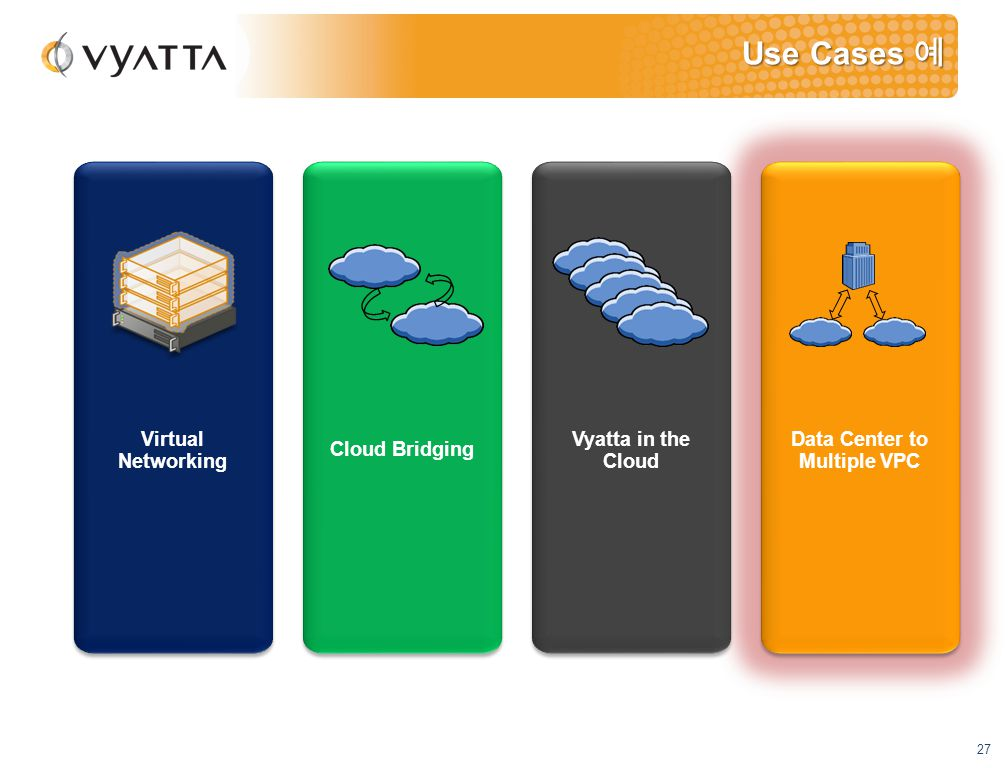 27 Use Cases 예 Virtual Networking Cloud Bridging Vyatta in the Cloud