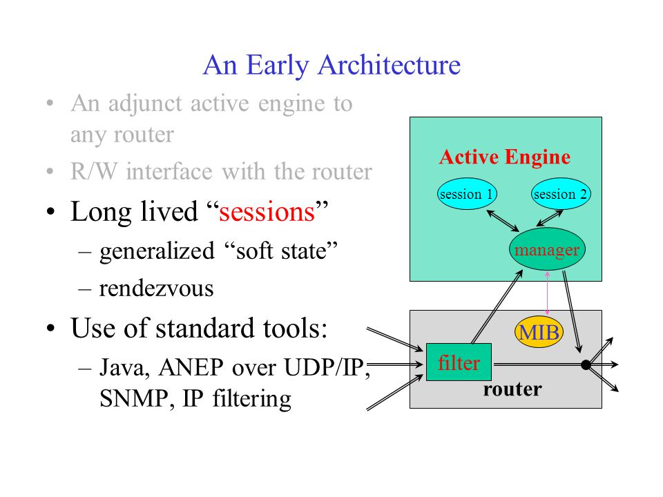 """An Early Architecture An adjunct active engine to any router R/W interface with the router Long lived """"sessions"""" –generalized """"soft state"""" –rendezvous"""